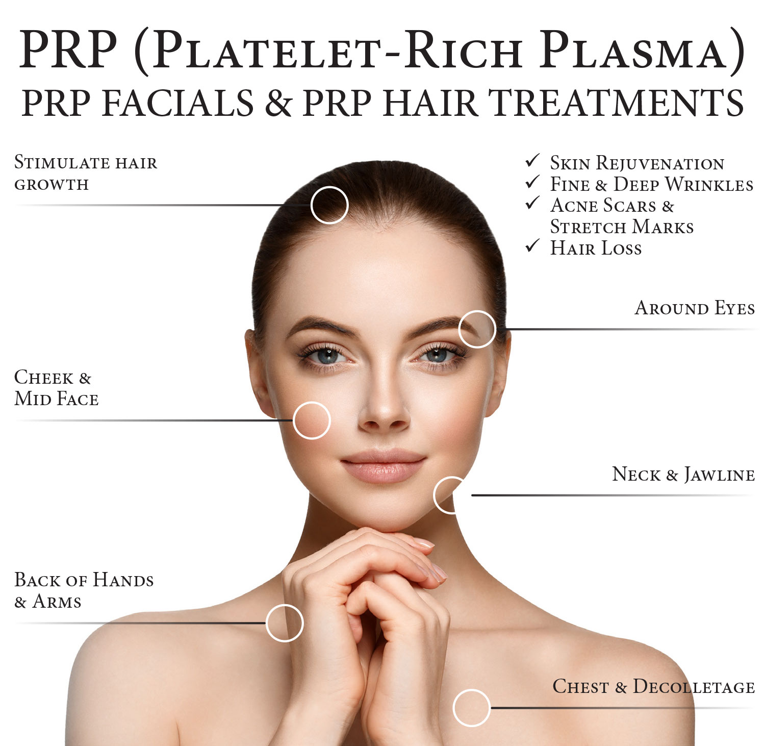 PRP Be Clinical
